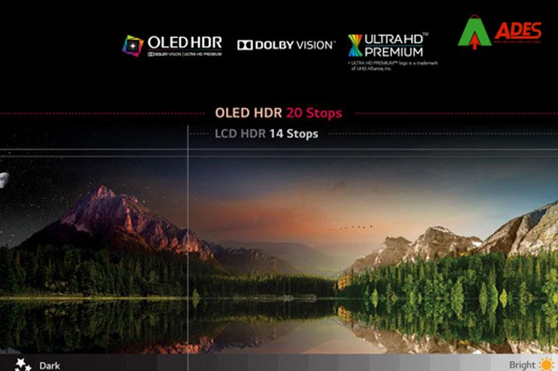 Cong nghe OLED HDR